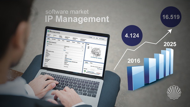 Remarkable $ 16 billion market of IP Management software