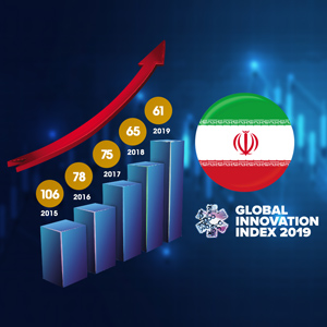 Iran's Continuous Progress in Global Innovation Index